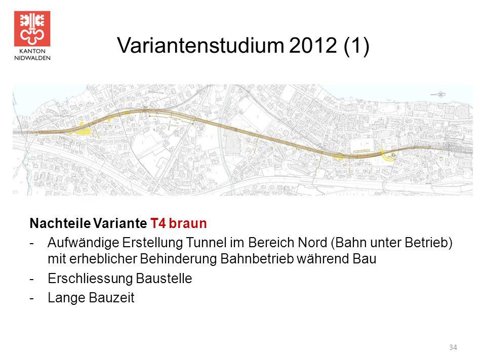 Variantenstudium 2012 (1) Nachteile Variante T4 braun -Aufwändige Erstellung Tunnel im Bereich Nord (Bahn unter Betrieb) mit erheblicher Behinderung B