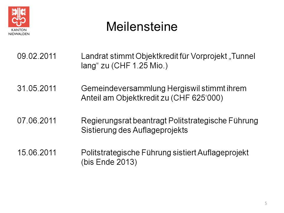 """Meilensteine 09.02.2011Landrat stimmt Objektkredit für Vorprojekt """"Tunnel lang"""" zu (CHF 1.25 Mio.) 31.05.2011Gemeindeversammlung Hergiswil stimmt ihre"""