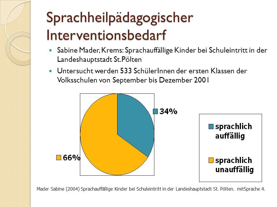 Sprachheilpädagogischer Interventionsbedarf Sabine Mader, Krems: Sprachauffällige Kinder bei Schuleintritt in der Landeshauptstadt St.Pölten Untersuch