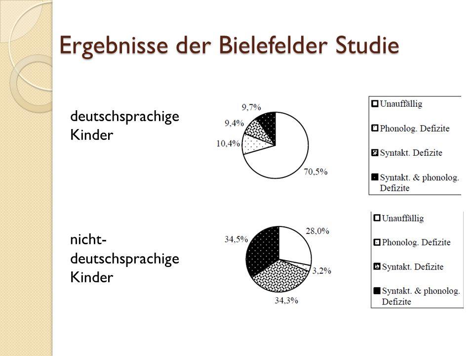 deutschsprachige Kinder nicht- deutschsprachige Kinder