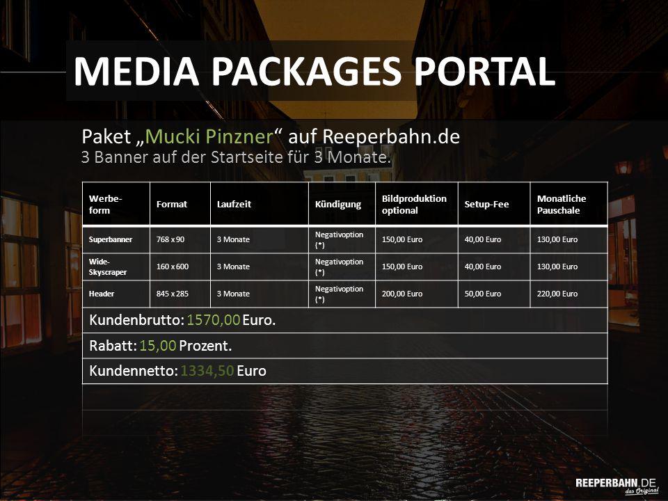 """Paket """"Mucki Pinzner auf Reeperbahn.de MEDIA PACKAGES PORTAL 3 Banner auf der Startseite für 3 Monate."""