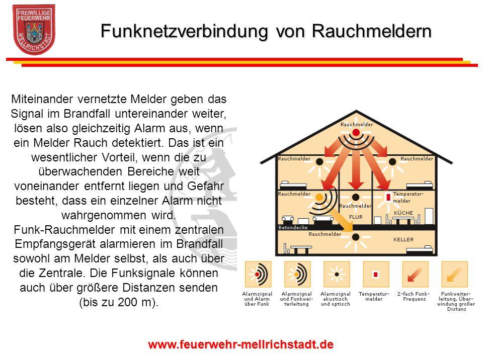www.feuerwehr-mellrichstadt.de Miteinander vernetzte Melder geben das Signal im Brandfall untereinander weiter, lösen also gleichzeitig Alarm aus, wen