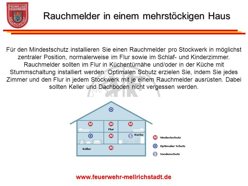 www.feuerwehr-mellrichstadt.de Für den Mindestschutz installieren Sie einen Rauchmelder pro Stockwerk in möglichst zentraler Position, normalerweise i