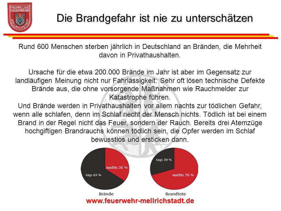 www.feuerwehr-mellrichstadt.de Rauchmelder warnen rechtzeitig vor der Gefahr, noch bevor sich die tödlichen Rauchgaskonzentrationen gebildet haben.