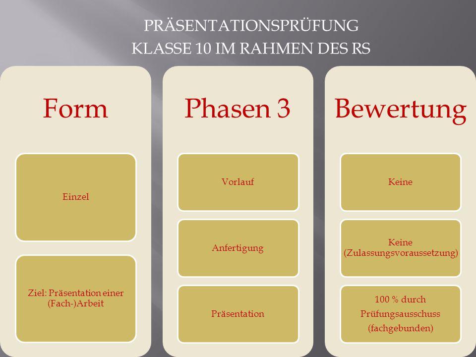 PRÄSENTATIONSPRÜFUNG KLASSE 10 IM RAHMEN DES RS Form Einzel Ziel: Präsentation einer (Fach-)Arbeit Phasen 3 VorlaufAnfertigungPräsentation Bewertung K