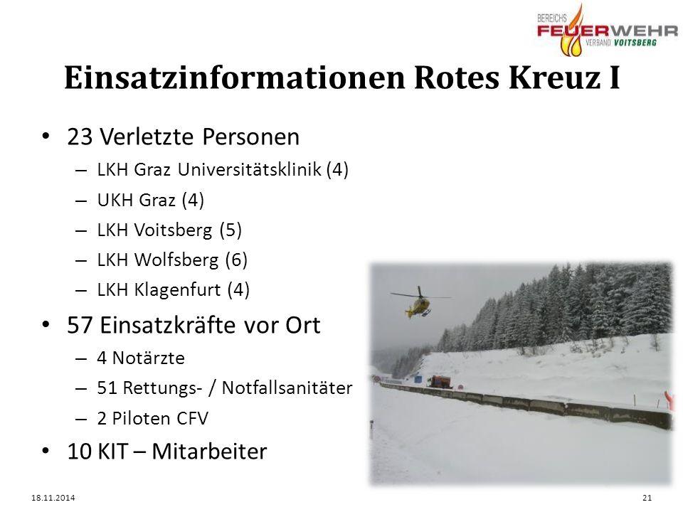Einsatzinformationen Rotes Kreuz I 23 Verletzte Personen – LKH Graz Universitätsklinik (4) – UKH Graz (4) – LKH Voitsberg (5) – LKH Wolfsberg (6) – LKH Klagenfurt (4) 57 Einsatzkräfte vor Ort – 4 Notärzte – 51 Rettungs- / Notfallsanitäter – 2 Piloten CFV 10 KIT – Mitarbeiter 18.11.201421