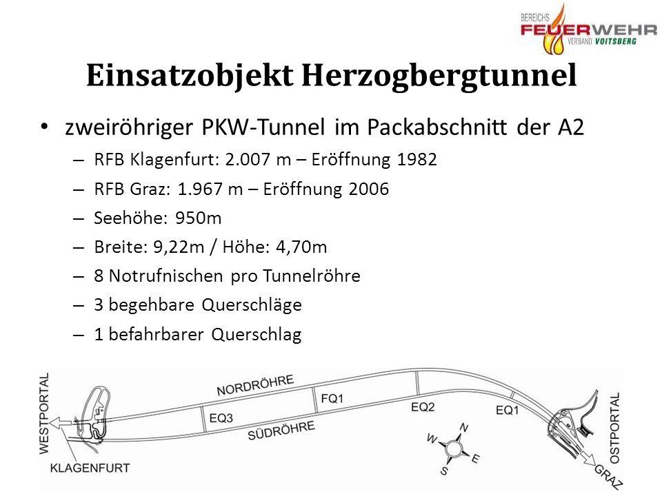 Alarmplan Herzogbergtunnel