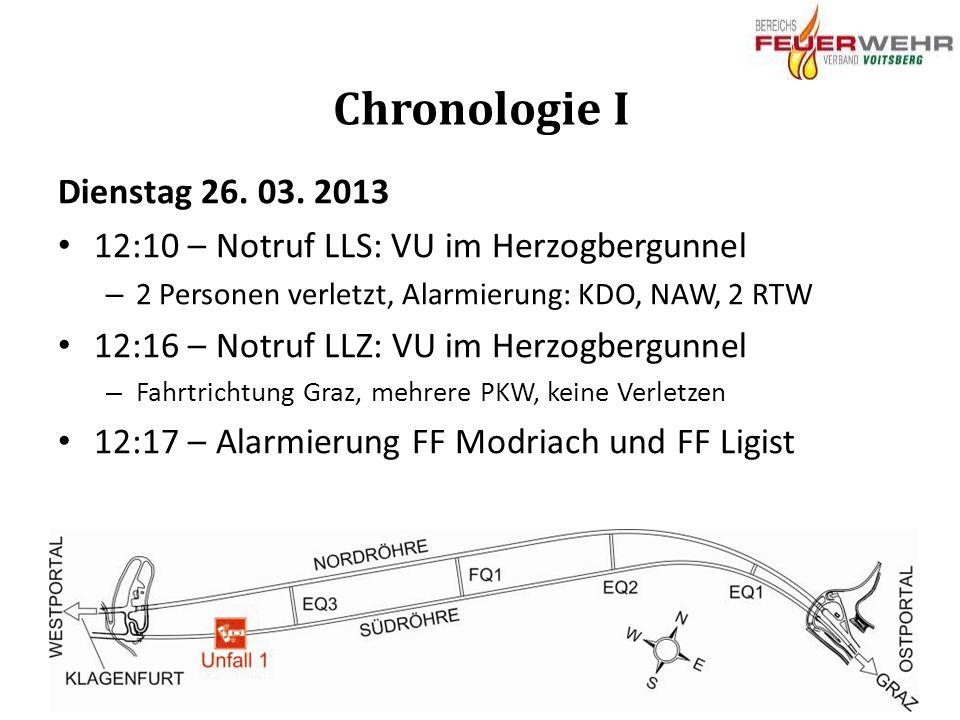 Chronologie II 12:36 – Einsatzsofortmeldung FF Modriach – keine weiteren Einsatzkräfte benötigt – Storno FF Ligist tel.