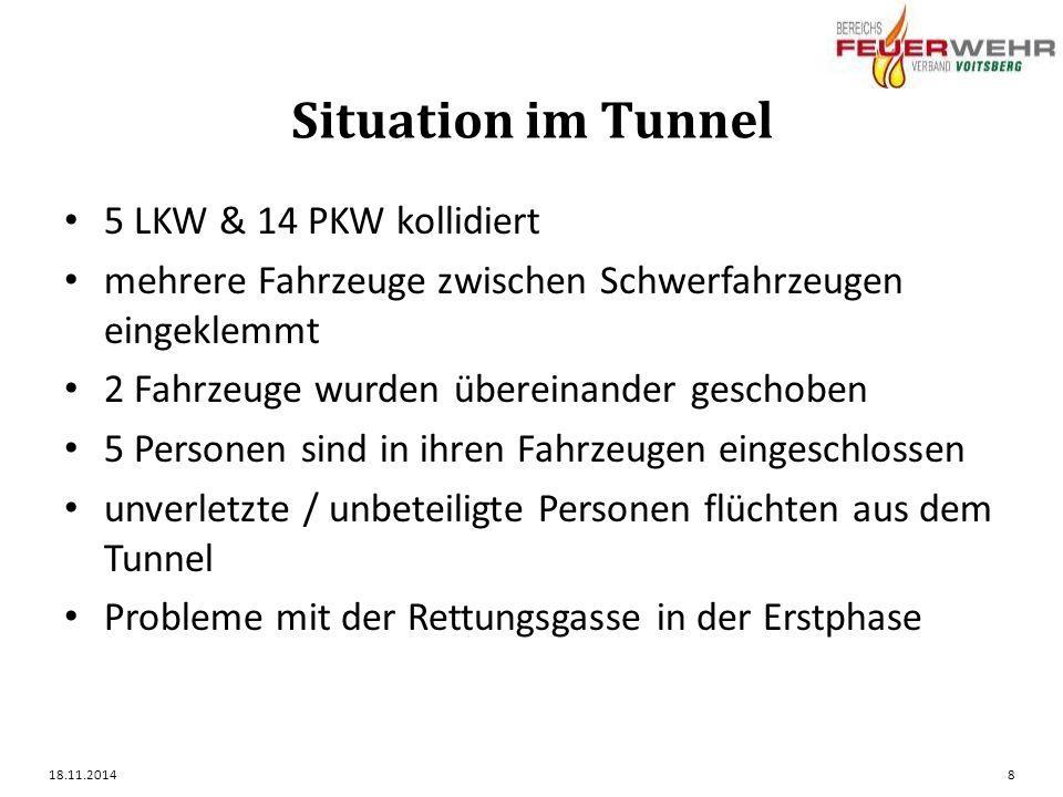 Situation im Tunnel 5 LKW & 14 PKW kollidiert mehrere Fahrzeuge zwischen Schwerfahrzeugen eingeklemmt 2 Fahrzeuge wurden übereinander geschoben 5 Personen sind in ihren Fahrzeugen eingeschlossen unverletzte / unbeteiligte Personen flüchten aus dem Tunnel Probleme mit der Rettungsgasse in der Erstphase 18.11.20148