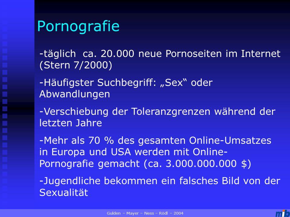 Pornografie -täglich ca.