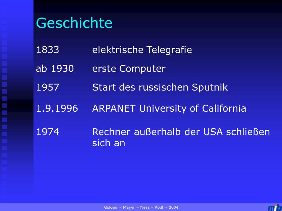 Geschichte 1833elektrische Telegrafie ab 1930erste Computer 1957Start des russischen Sputnik 1.9.1996ARPANET University of California 1974Rechner außerhalb der USA schließen sich an Gulden – Mayer – Ness – Rödl – 2004