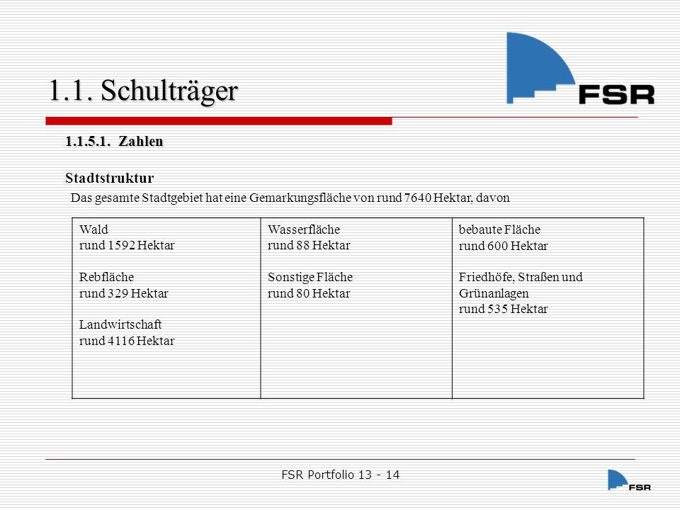 FSR Portfolio 13 - 14 1.2.Schulbeschreibung 1.2.1.