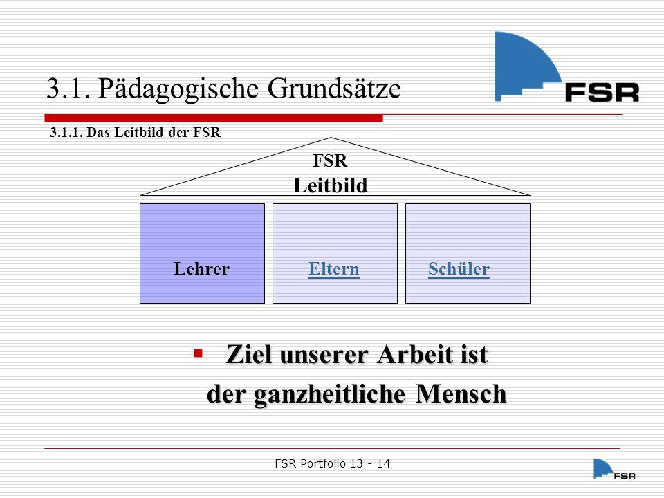 FSR Portfolio 13 - 14  Leitbild der Eltern s.