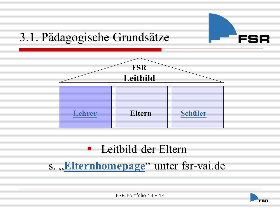 FSR Portfolio 13 - 14  Leitbild der SchülerInnen s.