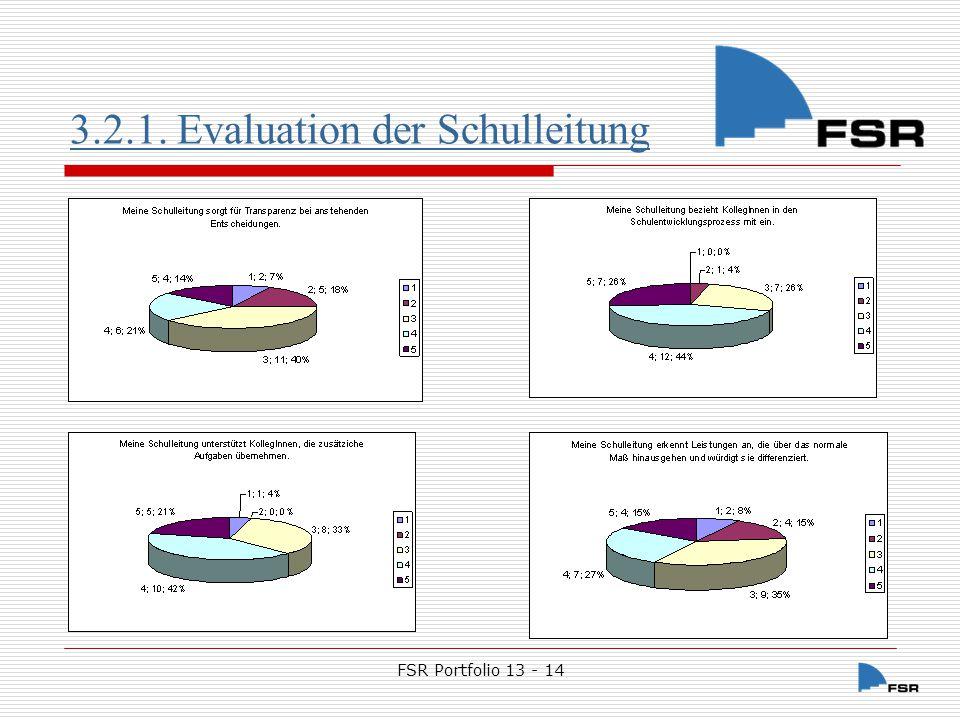 FSR Portfolio 13 - 14 3.2.1. Evaluation der Schulleitung