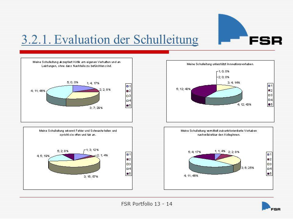 FSR Portfolio 13 - 14 3.2.2.