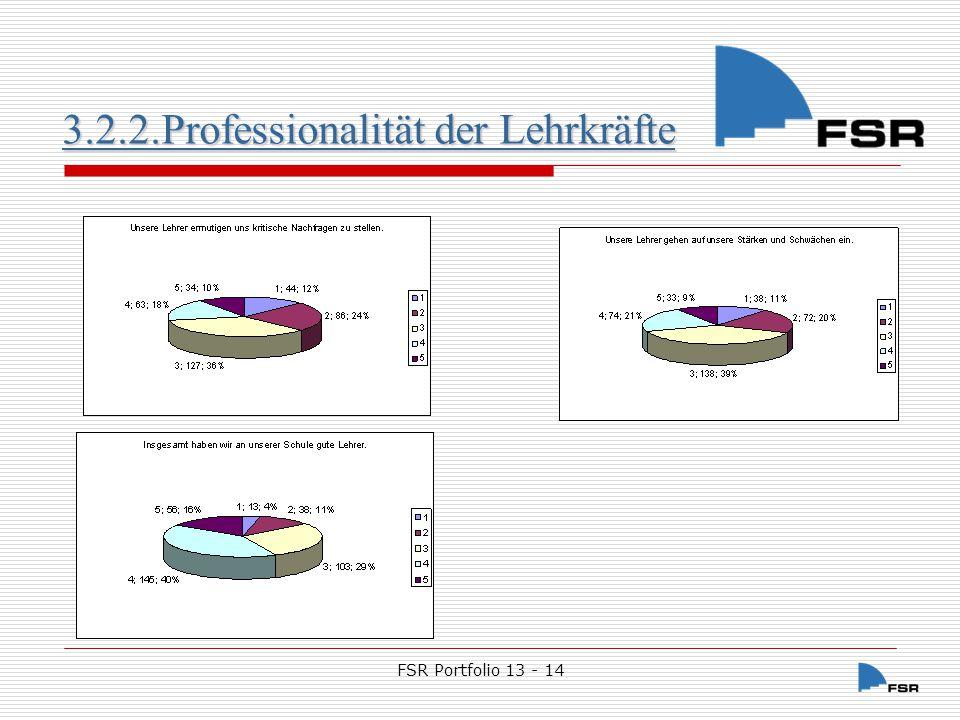 FSR Portfolio 13 - 14 3.3.Professionalität der Lehrkäfte 3.3.1.