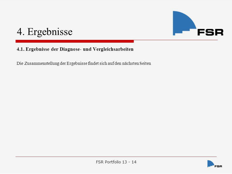 FSR Portfolio 13 - 14 4.