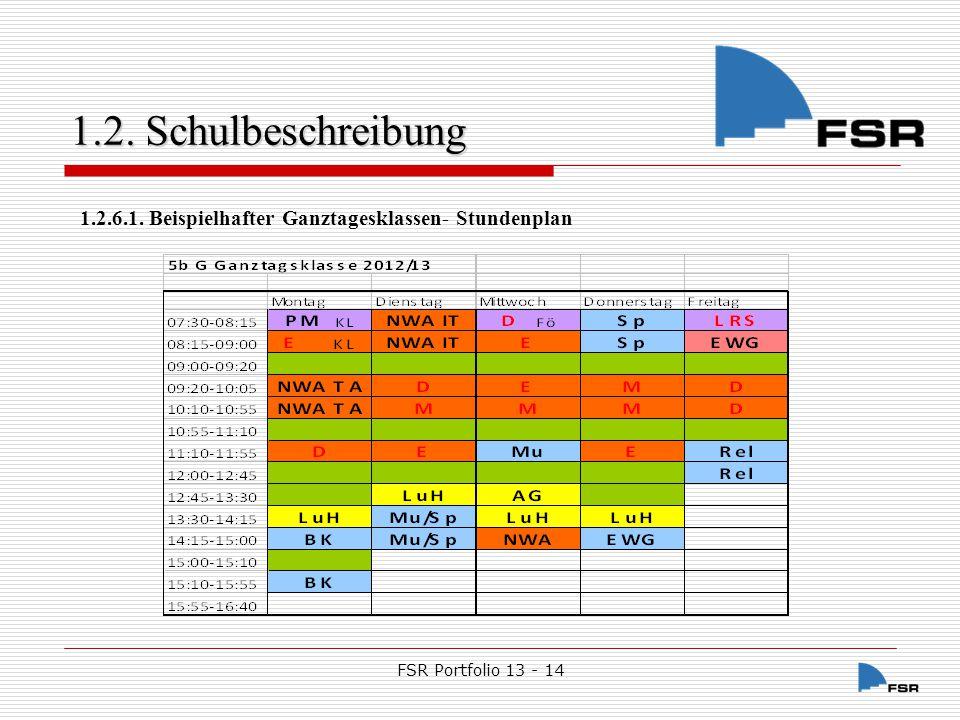 FSR Portfolio 13 - 14 1.2.Schulbeschreibung 1.2.7.