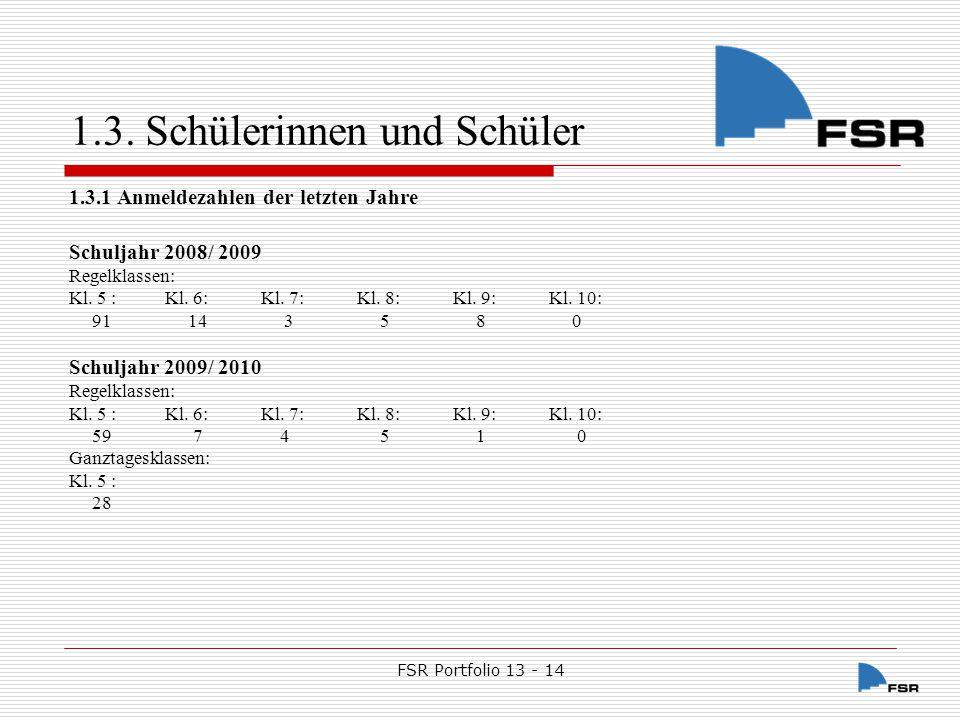 FSR Portfolio 13 - 14 1.3.Schülerinnen und Schüler Schuljahr 2010/ 2011 Regelklassen: Kl.