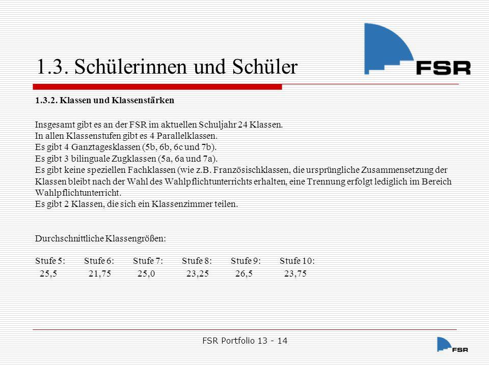 FSR Portfolio 13 - 14 1.3.Schülerinnen und Schüler 1.3.2.1.