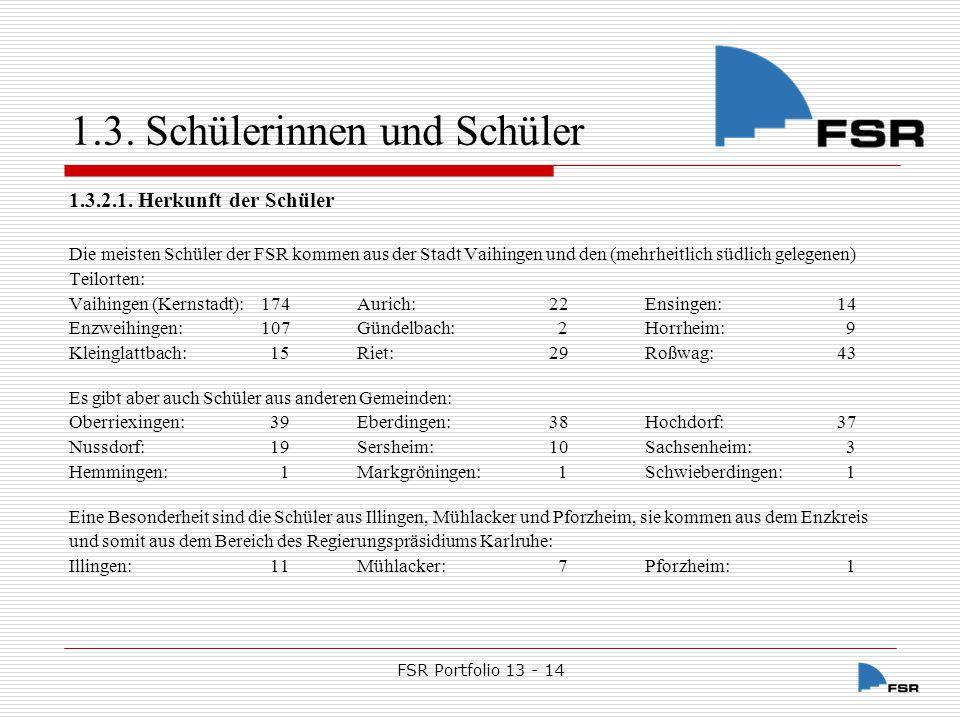 FSR Portfolio 13 - 14 2.1.Unterricht 2.1.1.