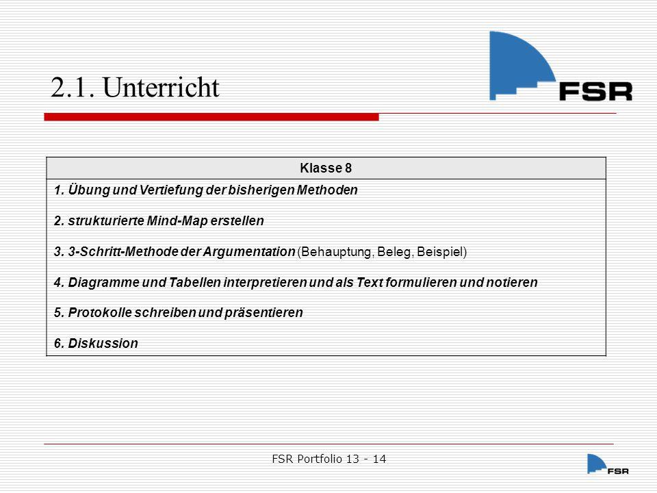 FSR Portfolio 13 - 14 2.1.Unterricht Klasse 9 1. Übung und Vertiefung der bisherigen Methoden 2.
