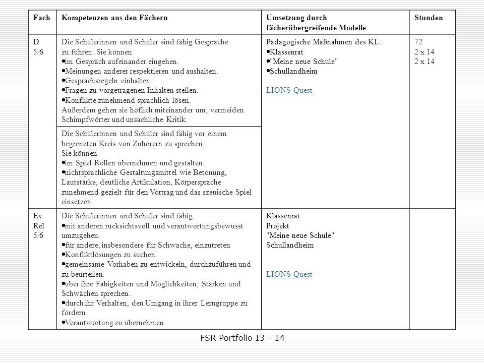 FSR Portfolio 13 - 14Nov-14 2.2.2.
