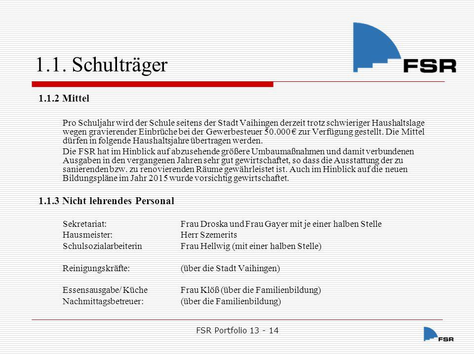 FSR Portfolio 13 - 14 1.1.Schulträger 1.1.4.