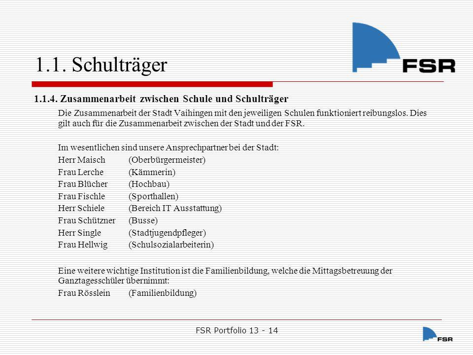 FSR Portfolio 13 - 14 1.1.Schulträger 1.1. Schulträger 1.1.5.