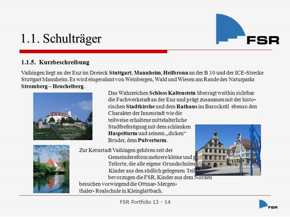 FSR Portfolio 13 - 14 1.1.Schulträger 1.1. Schulträger 1.1.5.1.