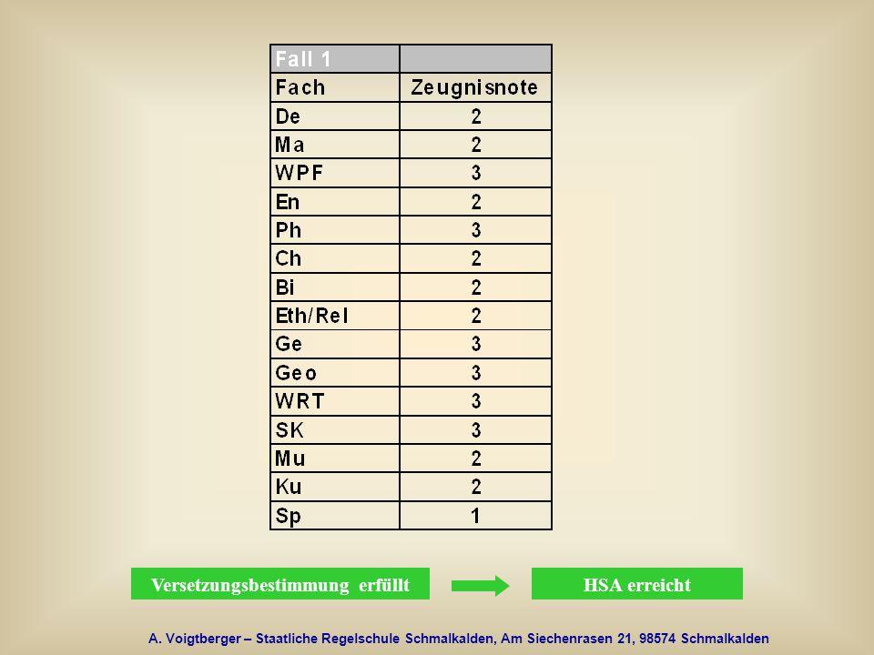 A. Voigtberger – Staatliche Regelschule Schmalkalden, Am Siechenrasen 21, 98574 Schmalkalden Versetzungsbestimmung erfülltHSA erreicht