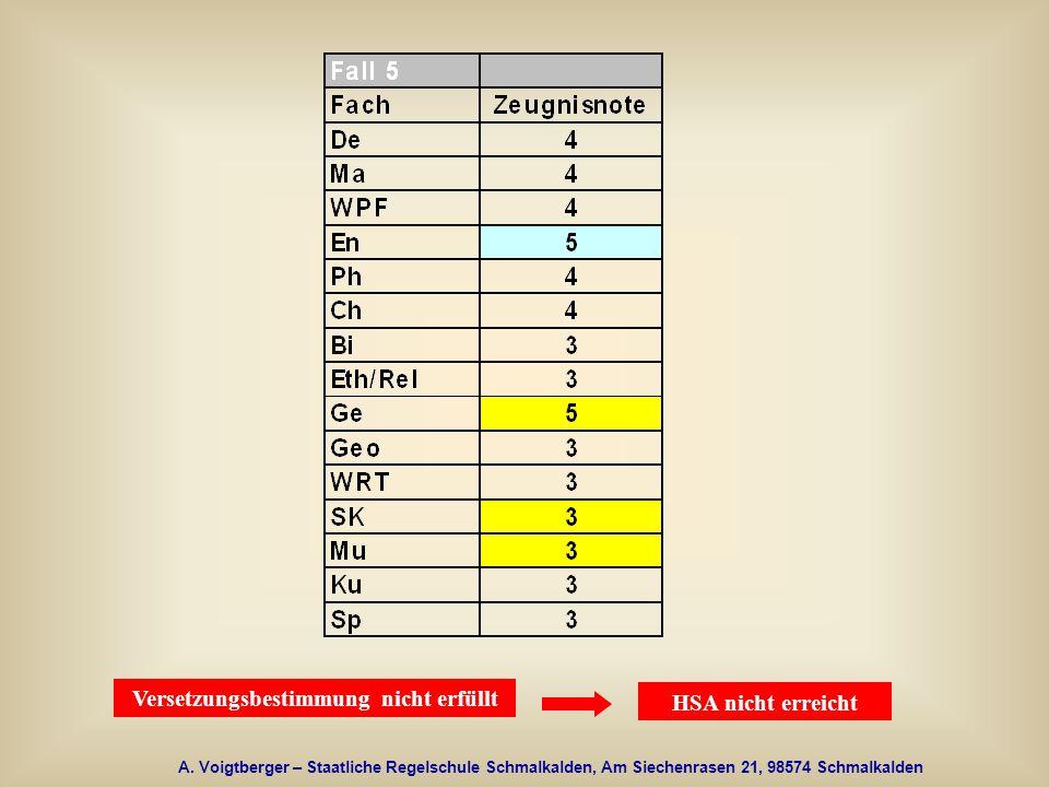 A. Voigtberger – Staatliche Regelschule Schmalkalden, Am Siechenrasen 21, 98574 Schmalkalden Versetzungsbestimmung nicht erfüllt HSA nicht erreicht