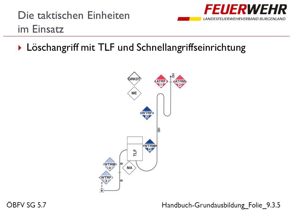 Vornahme eines B-Strahlrohres  Nach dem Auslegen der Zubringleitung rüstet sich der ATRF mit einem Verteiler, B-Strahlrohr, B-Druckschlauch - Stützkrümmer und einem Schlauchhalter aus  Der ATRM bringt zwei B-Druckschläuche vor