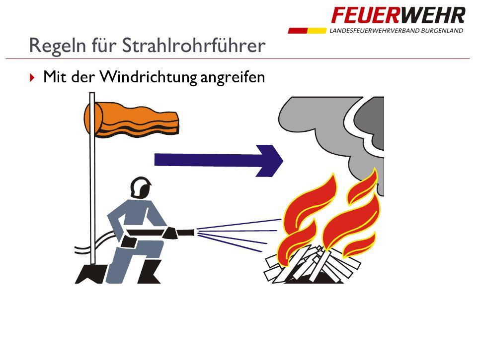 Regeln für Strahlrohrführer  Mit der Windrichtung angreifen