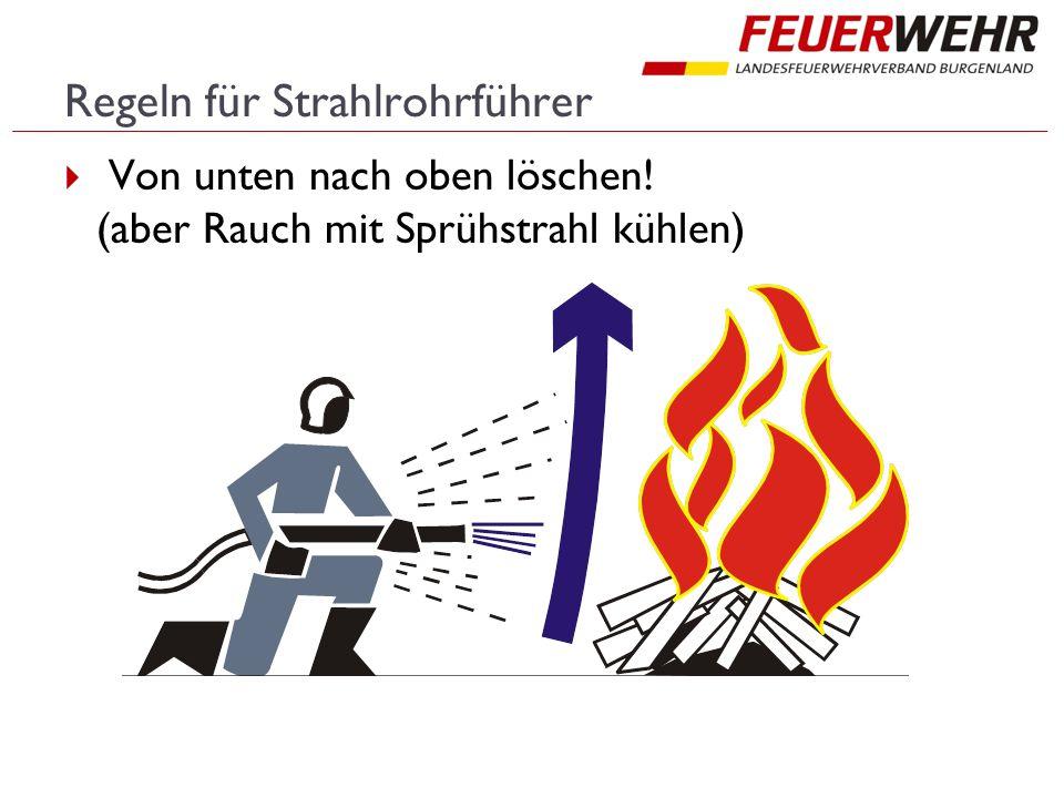 Regeln für Strahlrohrführer  Von unten nach oben löschen! (aber Rauch mit Sprühstrahl kühlen)