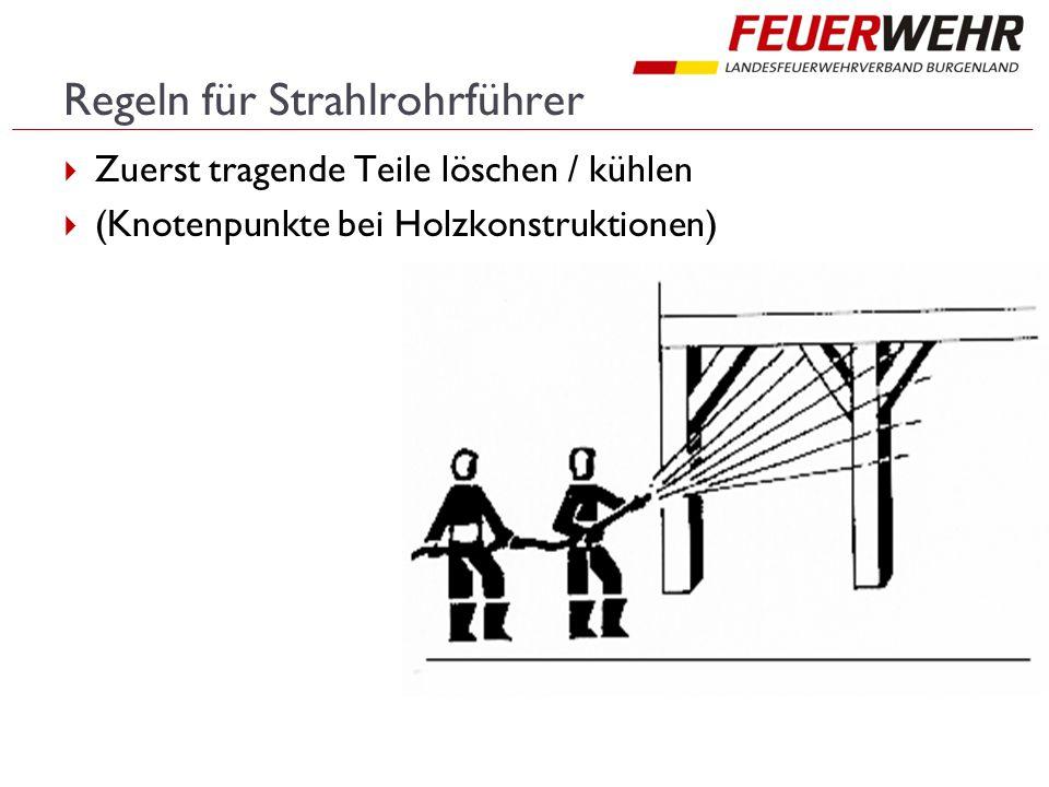 Regeln für Strahlrohrführer  Zuerst tragende Teile löschen / kühlen  (Knotenpunkte bei Holzkonstruktionen)