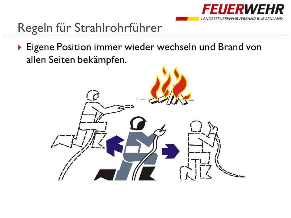 Regeln für Strahlrohrführer  Eigene Position immer wieder wechseln und Brand von allen Seiten bekämpfen.