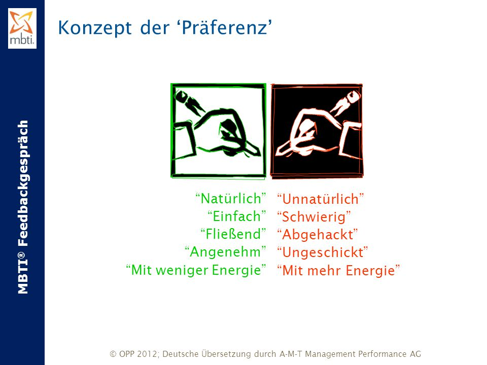 """MBTI ® Feedbackgespräch © OPP 2012; Deutsche Übersetzung durch A-M-T Management Performance AG Konzept der 'Präferenz' """"Natürlich"""" """"Einfach"""" """"Fließend"""