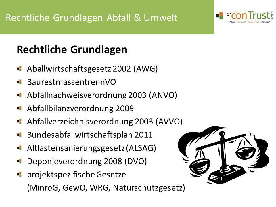 Rechtliche Grundlagen Aballwirtschaftsgesetz 2002 (AWG) BaurestmassentrennVO Abfallnachweisverordnung 2003 (ANVO) Abfallbilanzverordnung 2009 Abfallve