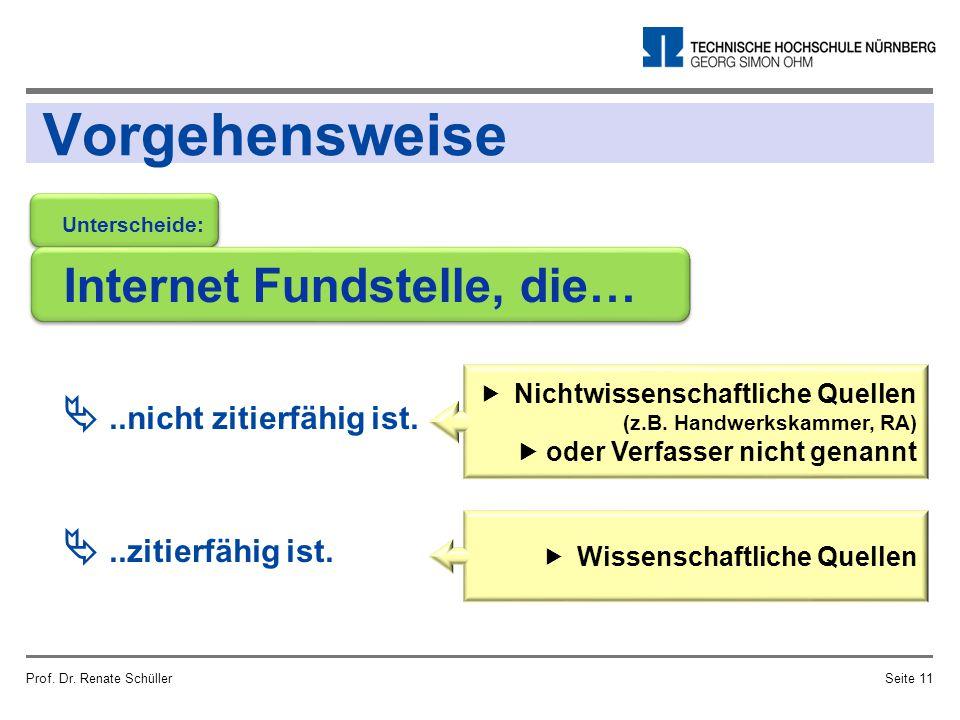 Vorgehensweise Prof. Dr. Renate SchüllerSeite 11 ..nicht zitierfähig ist. ..zitierfähig ist. Unterscheide: Internet Fundstelle, die…  Nichtwissensc