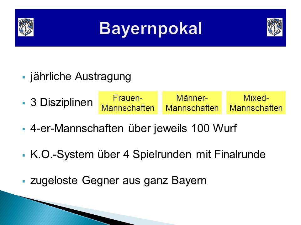  3 Disziplinen  jährliche Austragung Frauen- Mannschaften Männer- Mannschaften Mixed- Mannschaften  4-er-Mannschaften über jeweils 100 Wurf  K.O.-System über 4 Spielrunden mit Finalrunde  zugeloste Gegner aus ganz Bayern