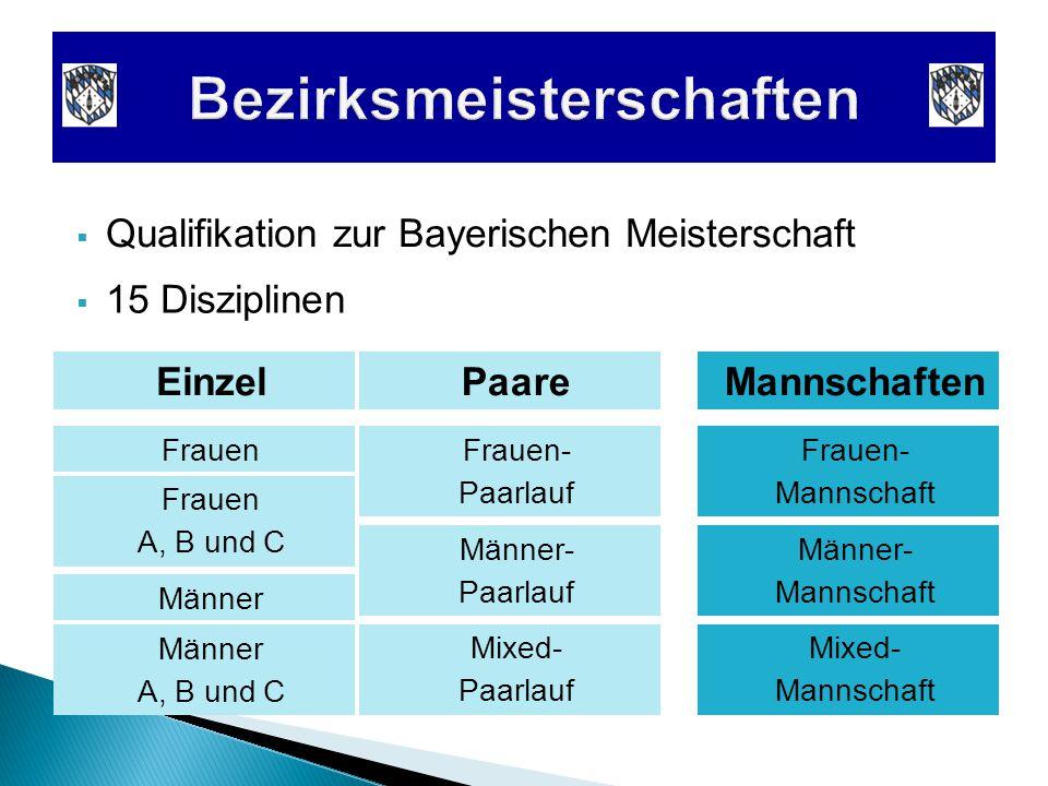  Qualifikation zur Bayerischen Meisterschaft Einzel Mannschaften Paare FrauenFrauen- Paarlauf Männer- Paarlauf Mixed- Paarlauf Frauen- Mannschaft Männer- Mannschaft Mixed- Mannschaft  15 Disziplinen Frauen A, B und C Männer A, B und C