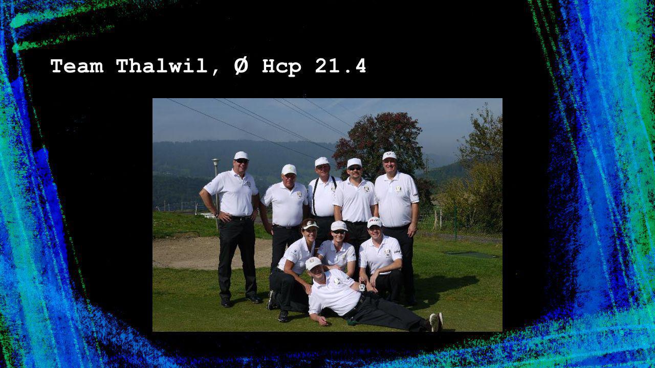 Team Thalwil, Ø Hcp 21.4