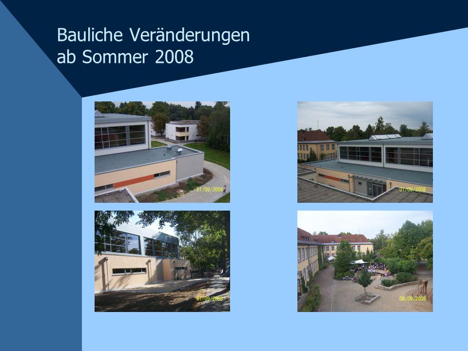WO? Durch die Übertragung des Gebäudes der ehemaligen Kita Ihnestraße an die Schule wurden die räumlichen Möglichkeiten geschaffen, die vielfältigen A