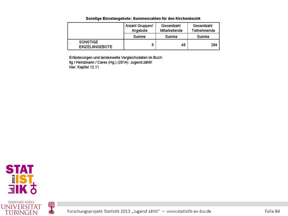 """Forschungsprojekt Statistik 2013 """"Jugend zählt – www.statistik-ev-bw.de Folie 84"""