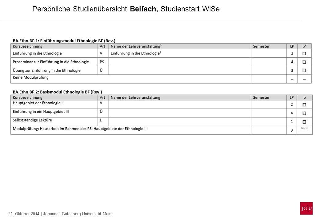 21. Oktober 2014 | Johannes Gutenberg-Universität Mainz Persönliche Studienübersicht Beifach, Studienstart WiSe