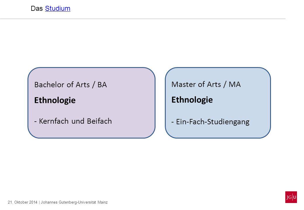 21. Oktober 2014 | Johannes Gutenberg-Universität Mainz Das StudiumStudium Master of Arts / MA Ethnologie - Ein-Fach-Studiengang Bachelor of Arts / BA