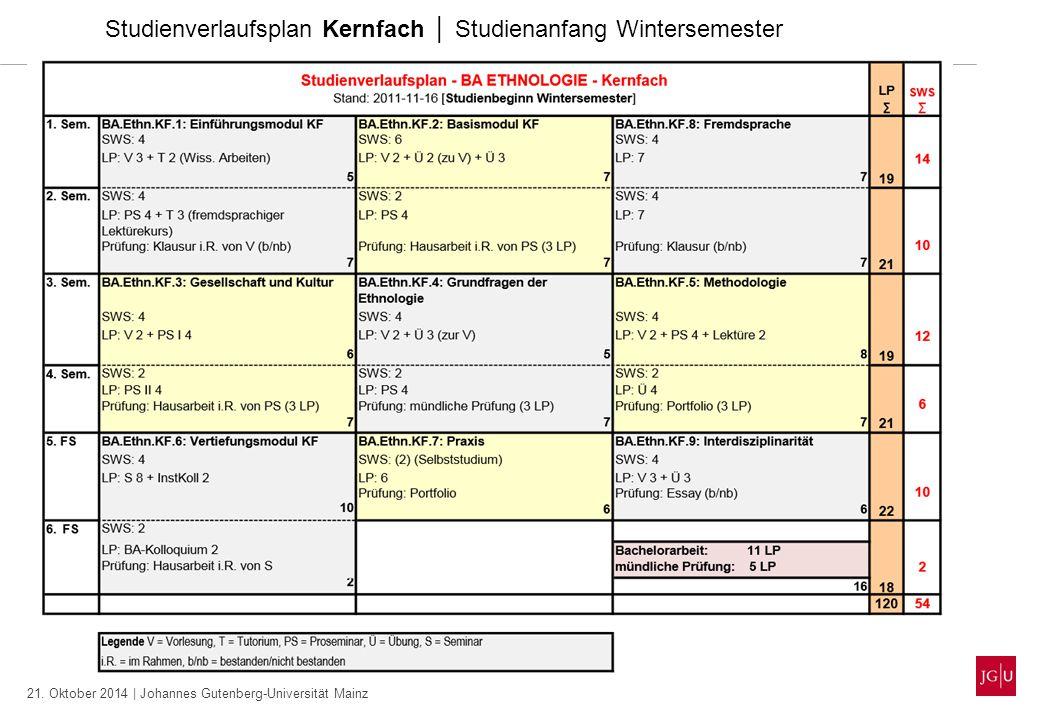 21. Oktober 2014 | Johannes Gutenberg-Universität Mainz Studienverlaufsplan Kernfach │ Studienanfang Wintersemester
