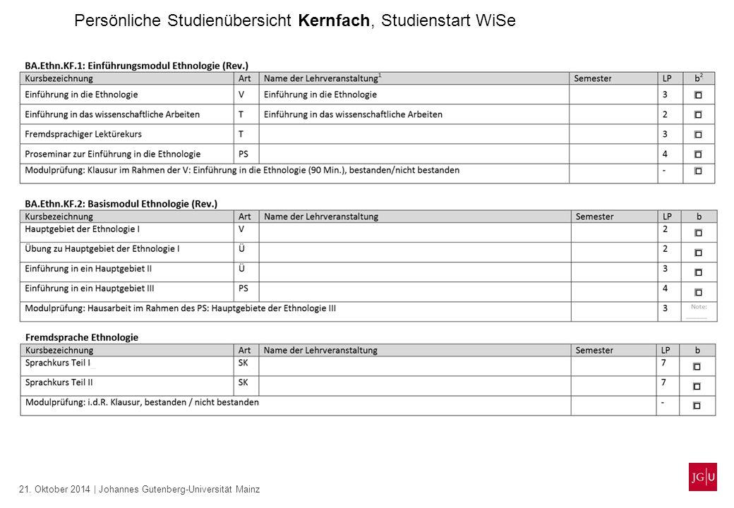 21. Oktober 2014 | Johannes Gutenberg-Universität Mainz Persönliche Studienübersicht Kernfach, Studienstart WiSe